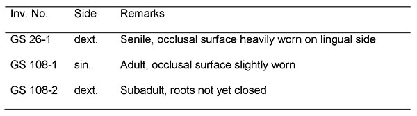 e2872f1aa09f Comparison between applied measurement methods.
